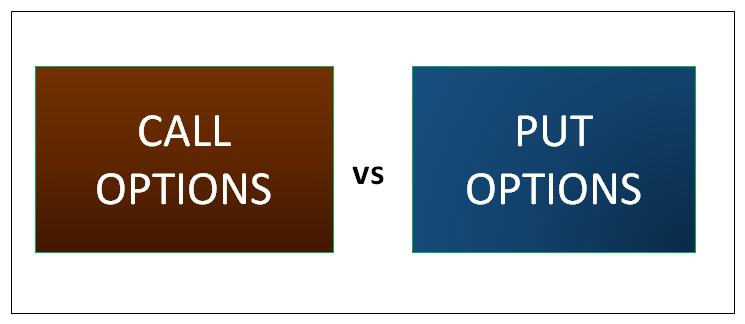 call option and put option